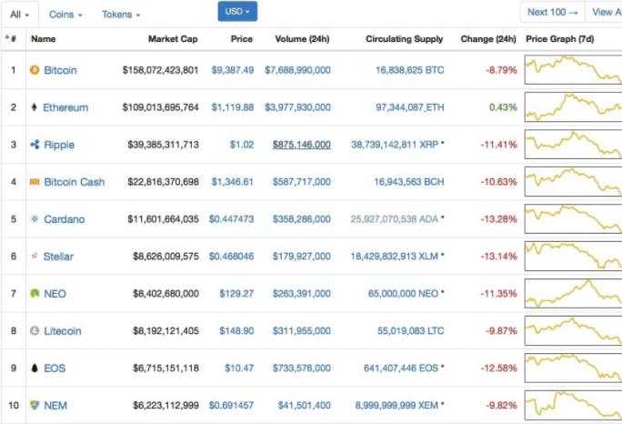 crypto chart1